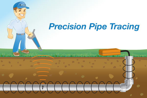 Electronic Pipe Tracing